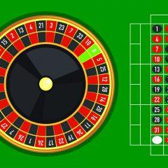 Что даёт зеркало онлайн казино?